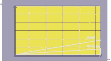 как сделал acai ягодный экстракт - acaibery900?